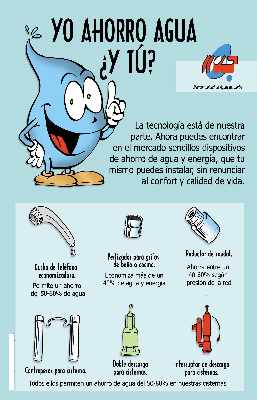 Economizador de agua
