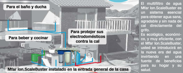 Beneficios del Mfar Ion.ScaleBuster